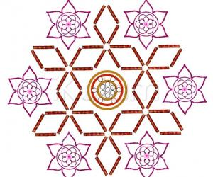 Happy makara sankrAnti (pongal) !