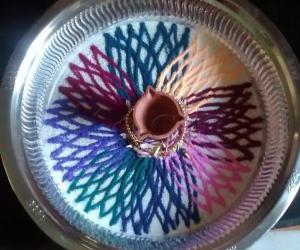 Aarthi plates