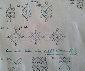 Rangoli: Basic Patterns for Chikku Kolams - 5