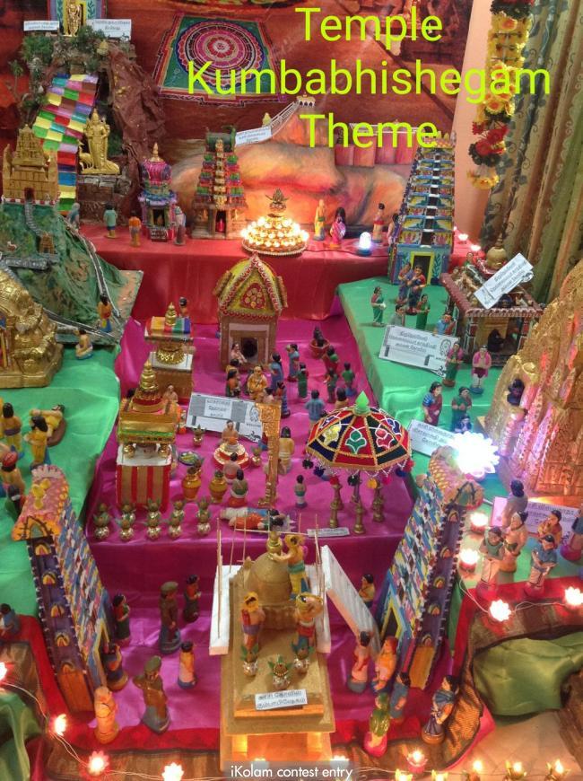 Kumbhishegam Theme