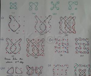 Basic Patterns for Chikku Kolams - 7