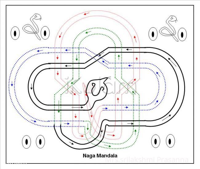 Rangoli: Naga Mandala